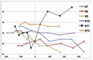 graph_topright